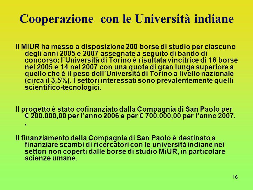 16 Cooperazione con le Università indiane Il MIUR ha messo a disposizione 200 borse di studio per ciascuno degli anni 2005 e 2007 assegnate a seguito di bando di concorso; l'Università di Torino è risultata vincitrice di 16 borse nel 2005 e 14 nel 2007 con una quota di gran lunga superiore a quello che è il peso dell'Università di Torino a livello nazionale (circa il 3,5%).