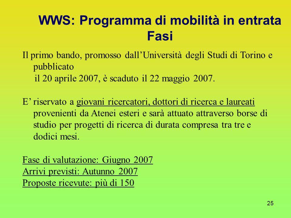 25 Il primo bando, promosso dall'Università degli Studi di Torino e pubblicato il 20 aprile 2007, è scaduto il 22 maggio 2007.