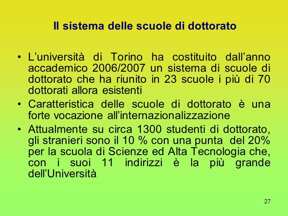 27 L'università di Torino ha costituito dall'anno accademico 2006/2007 un sistema di scuole di dottorato che ha riunito in 23 scuole i più di 70 dottorati allora esistenti Caratteristica delle scuole di dottorato è una forte vocazione all'internazionalizzazione Attualmente su circa 1300 studenti di dottorato, gli stranieri sono il 10 % con una punta del 20% per la scuola di Scienze ed Alta Tecnologia che, con i suoi 11 indirizzi è la più grande dell'Università Il sistema delle scuole di dottorato