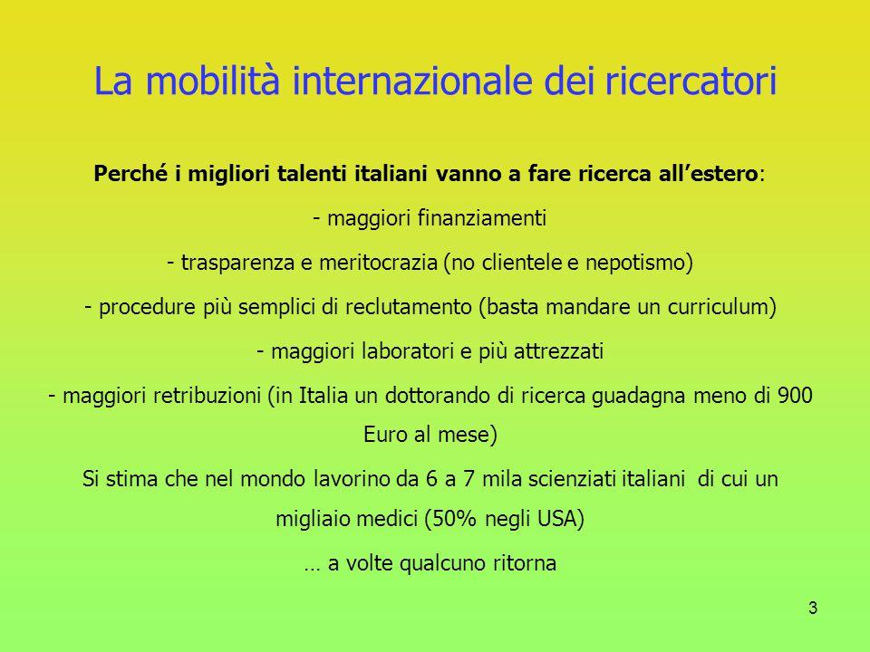 3 La mobilità internazionale dei ricercatori Perché i migliori talenti italiani vanno a fare ricerca all'estero: - maggiori finanziamenti - trasparenza e meritocrazia (no clientele e nepotismo) - procedure più semplici di reclutamento (basta mandare un curriculum) - maggiori laboratori e più attrezzati - maggiori retribuzioni (in Italia un dottorando di ricerca guadagna meno di 900 Euro al mese) Si stima che nel mondo lavorino da 6 a 7 mila scienziati italiani di cui un migliaio medici (50% negli USA) … a volte qualcuno ritorna