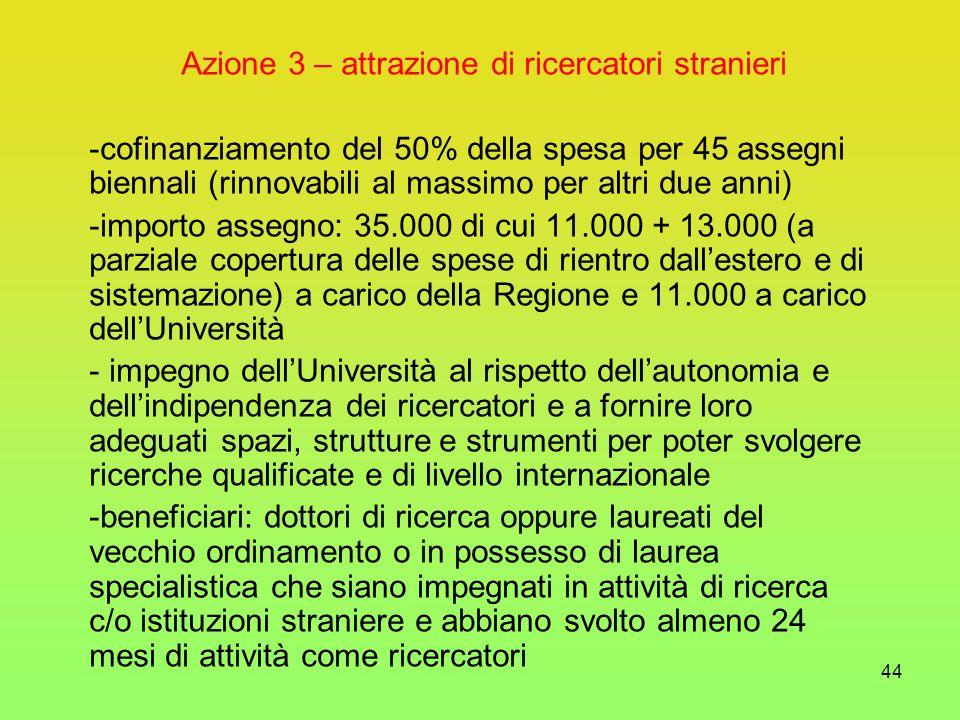 44 Azione 3 – attrazione di ricercatori stranieri -cofinanziamento del 50% della spesa per 45 assegni biennali (rinnovabili al massimo per altri due anni) -importo assegno: 35.000 di cui 11.000 + 13.000 (a parziale copertura delle spese di rientro dall'estero e di sistemazione) a carico della Regione e 11.000 a carico dell'Università - impegno dell'Università al rispetto dell'autonomia e dell'indipendenza dei ricercatori e a fornire loro adeguati spazi, strutture e strumenti per poter svolgere ricerche qualificate e di livello internazionale -beneficiari: dottori di ricerca oppure laureati del vecchio ordinamento o in possesso di laurea specialistica che siano impegnati in attività di ricerca c/o istituzioni straniere e abbiano svolto almeno 24 mesi di attività come ricercatori