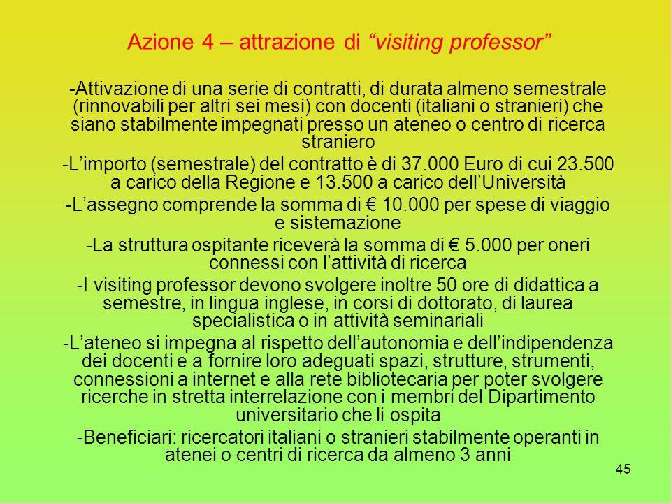 45 Azione 4 – attrazione di visiting professor -Attivazione di una serie di contratti, di durata almeno semestrale (rinnovabili per altri sei mesi) con docenti (italiani o stranieri) che siano stabilmente impegnati presso un ateneo o centro di ricerca straniero -L'importo (semestrale) del contratto è di 37.000 Euro di cui 23.500 a carico della Regione e 13.500 a carico dell'Università -L'assegno comprende la somma di € 10.000 per spese di viaggio e sistemazione -La struttura ospitante riceverà la somma di € 5.000 per oneri connessi con l'attività di ricerca -I visiting professor devono svolgere inoltre 50 ore di didattica a semestre, in lingua inglese, in corsi di dottorato, di laurea specialistica o in attività seminariali -L'ateneo si impegna al rispetto dell'autonomia e dell'indipendenza dei docenti e a fornire loro adeguati spazi, strutture, strumenti, connessioni a internet e alla rete bibliotecaria per poter svolgere ricerche in stretta interrelazione con i membri del Dipartimento universitario che li ospita -Beneficiari: ricercatori italiani o stranieri stabilmente operanti in atenei o centri di ricerca da almeno 3 anni