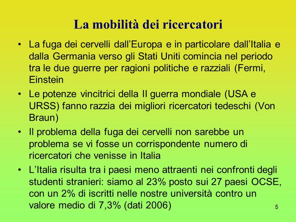 5 La fuga dei cervelli dall'Europa e in particolare dall'Italia e dalla Germania verso gli Stati Uniti comincia nel periodo tra le due guerre per ragioni politiche e razziali (Fermi, Einstein Le potenze vincitrici della II guerra mondiale (USA e URSS) fanno razzia dei migliori ricercatori tedeschi (Von Braun) Il problema della fuga dei cervelli non sarebbe un problema se vi fosse un corrispondente numero di ricercatori che venisse in Italia L'Italia risulta tra i paesi meno attraenti nei confronti degli studenti stranieri: siamo al 23% posto sui 27 paesi OCSE, con un 2% di iscritti nelle nostre università contro un valore medio di 7,3% (dati 2006)