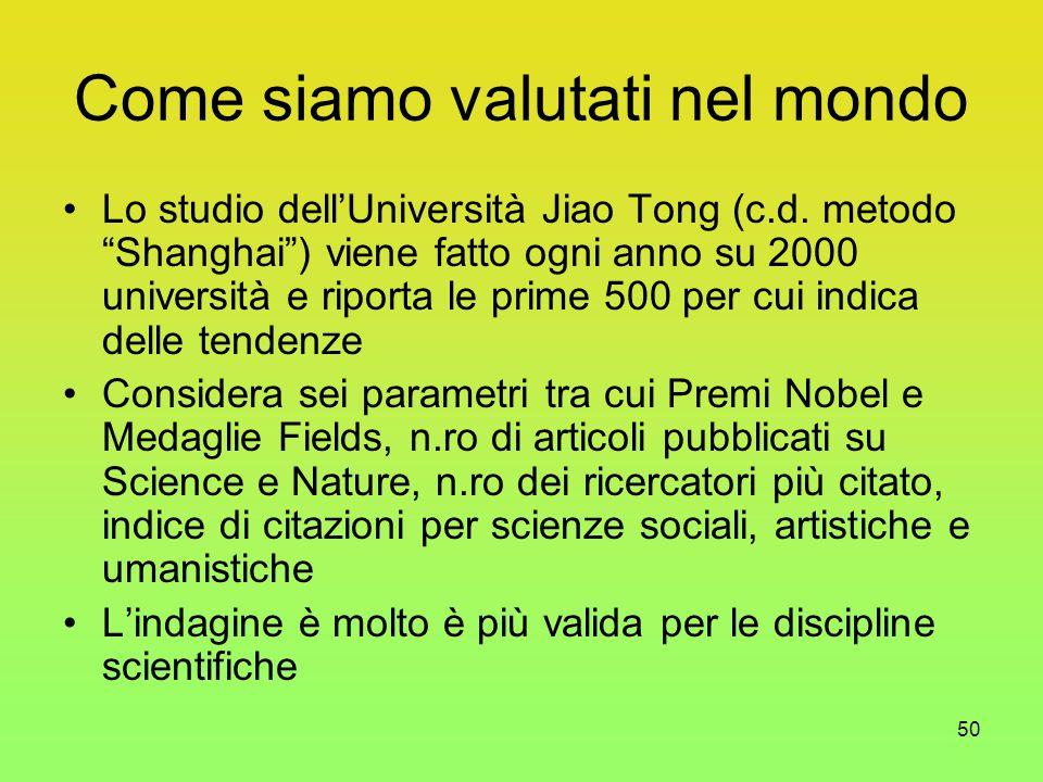 50 Come siamo valutati nel mondo Lo studio dell'Università Jiao Tong (c.d.