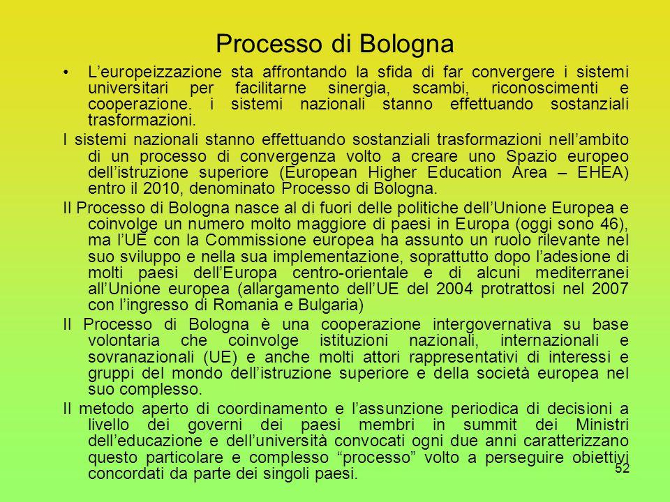 52 Processo di Bologna L'europeizzazione sta affrontando la sfida di far convergere i sistemi universitari per facilitarne sinergia, scambi, riconoscimenti e cooperazione.
