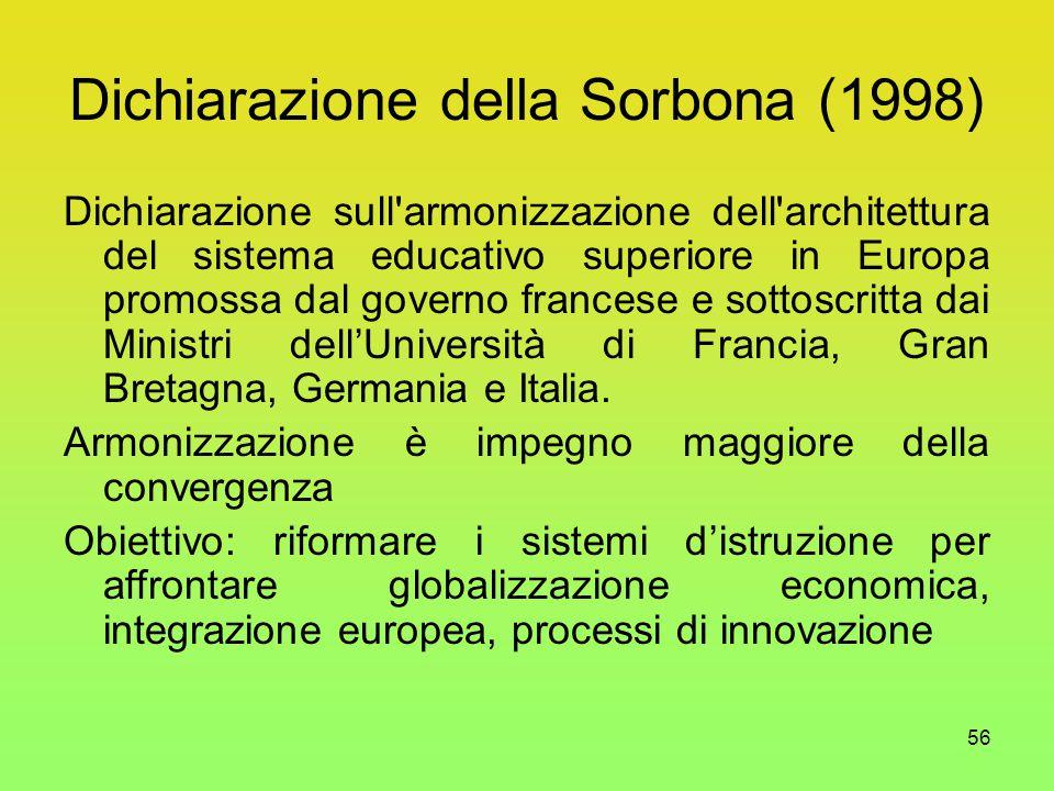 56 Dichiarazione della Sorbona (1998) Dichiarazione sull armonizzazione dell architettura del sistema educativo superiore in Europa promossa dal governo francese e sottoscritta dai Ministri dell'Università di Francia, Gran Bretagna, Germania e Italia.