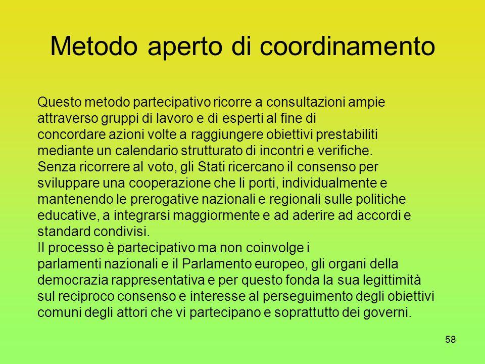 58 Metodo aperto di coordinamento Questo metodo partecipativo ricorre a consultazioni ampie attraverso gruppi di lavoro e di esperti al fine di concordare azioni volte a raggiungere obiettivi prestabiliti mediante un calendario strutturato di incontri e verifiche.