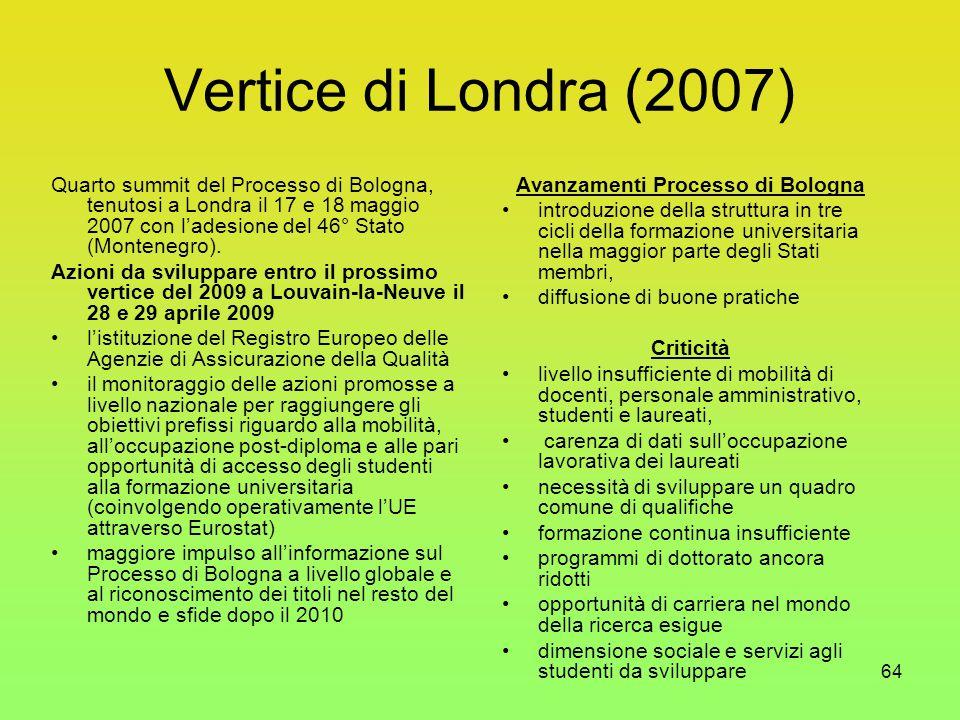 64 Vertice di Londra (2007) Quarto summit del Processo di Bologna, tenutosi a Londra il 17 e 18 maggio 2007 con l'adesione del 46° Stato (Montenegro).