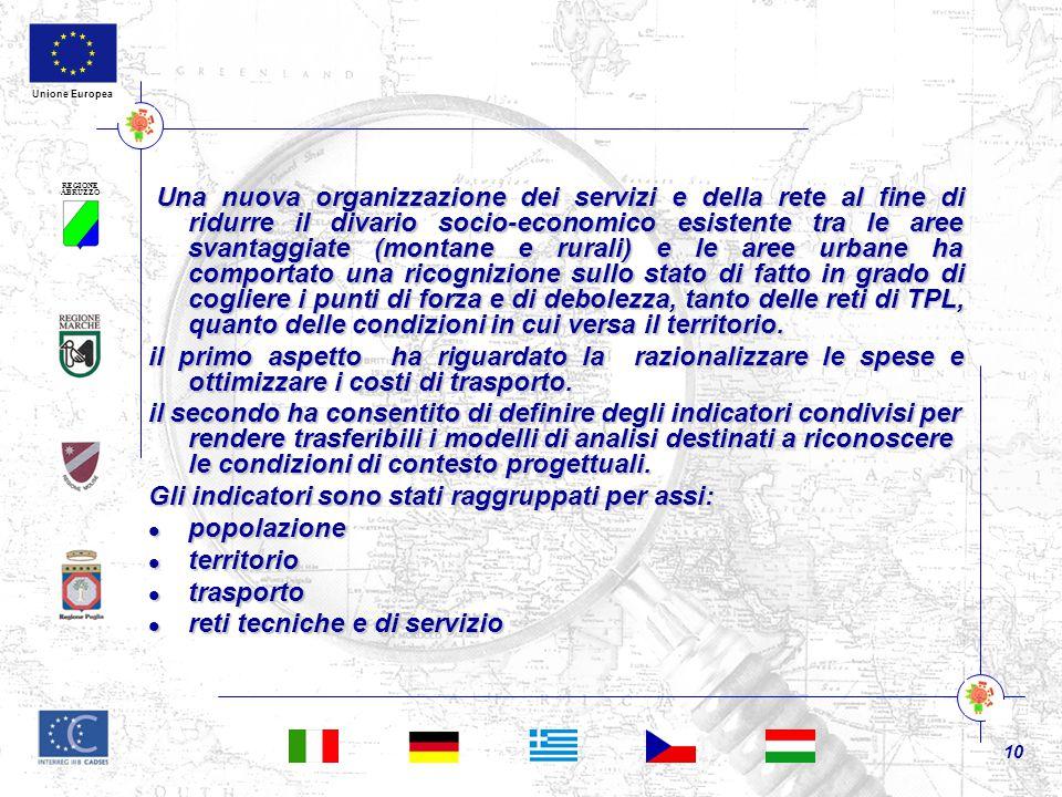 REGIONE ABRUZZO 10 Unione Europea Una nuova organizzazione dei servizi e della rete al fine di ridurre il divario socio-economico esistente tra le are