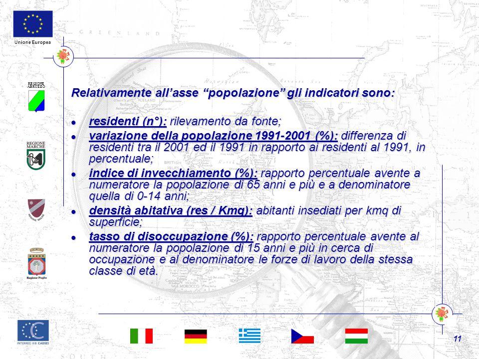 """REGIONE ABRUZZO 11 Unione Europea Relativamente all'asse """"popolazione"""" gli indicatori sono: residenti (n°): rilevamento da fonte; residenti (n°): rile"""