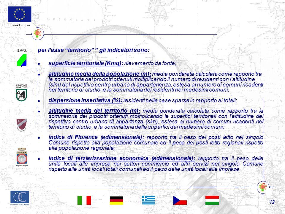REGIONE ABRUZZO 12 Unione Europea per l'asse territorio gli indicatori sono: superficie territoriale (Kmq): rilevamento da fonte; superficie territoriale (Kmq): rilevamento da fonte; altitudine media della popolazione (m): media ponderata calcolata come rapporto tra la sommatoria dei prodotti ottenuti moltiplicando il numero di residenti con l altitudine (slm) del rispettivo centro urbano di appartenenza, estesa al numero di comuni ricadenti nel territorio di studio, e la sommatoria dei residenti nei medesimi comuni; altitudine media della popolazione (m): media ponderata calcolata come rapporto tra la sommatoria dei prodotti ottenuti moltiplicando il numero di residenti con l altitudine (slm) del rispettivo centro urbano di appartenenza, estesa al numero di comuni ricadenti nel territorio di studio, e la sommatoria dei residenti nei medesimi comuni; dispersione insediativa (%): residenti nelle case sparse in rapporto ai totali; dispersione insediativa (%): residenti nelle case sparse in rapporto ai totali; altitudine media del territorio (m): media ponderata calcolata come rapporto tra la sommatoria dei prodotti ottenuti moltiplicando le superfici territoriali con l altitudine del rispettivo centro urbano di appartenza (slm), estesa al numero di comuni ricadenti nel territorio di studio, e la sommatoria delle superfici dei medesimi comuni; altitudine media del territorio (m): media ponderata calcolata come rapporto tra la sommatoria dei prodotti ottenuti moltiplicando le superfici territoriali con l altitudine del rispettivo centro urbano di appartenza (slm), estesa al numero di comuni ricadenti nel territorio di studio, e la sommatoria delle superfici dei medesimi comuni; indice di Florence (adimensionale): rapporto tra il peso dei posti letto nel singolo Comune rispetto alla popolazione comunale ed il peso dei posti letto regionali rispetto alla popolazione regionale; indice di Florence (adimensionale): rapporto tra il peso dei posti letto nel singolo Comune risp