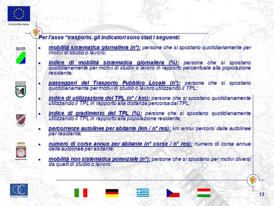 """REGIONE ABRUZZO 13 Unione Europea Per l'asse """"trasporto. gli indicatori sono stati i seguenti: mobilità sistematica giornaliera (n°): persone che si s"""
