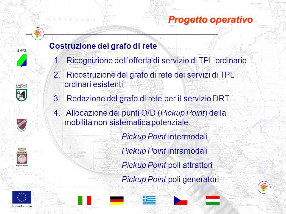 REGIONE ABRUZZO Unione Europea Progetto operativo Costruzione del grafo di rete 1. Ricognizione dell'offerta di servizio di TPL ordinario 2. Ricostruz