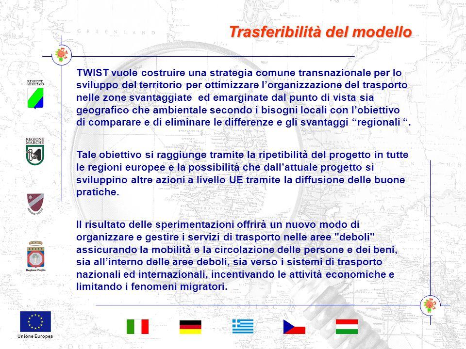 REGIONE ABRUZZO Unione Europea Trasferibilità del modello TWIST vuole costruire una strategia comune transnazionale per lo sviluppo del territorio per ottimizzare l'organizzazione del trasporto nelle zone svantaggiate ed emarginate dal punto di vista sia geografico che ambientale secondo i bisogni locali con l'obiettivo di comparare e di eliminare le differenze e gli svantaggi regionali .
