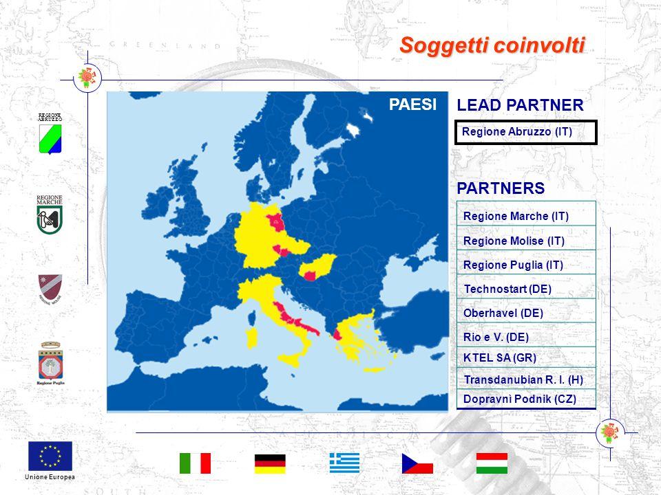 REGIONE ABRUZZO Unione Europea PARTNERS PAESI Soggetti coinvolti LEAD PARTNER Regione Marche (IT) Regione Molise (IT) Regione Puglia (IT) Technostart