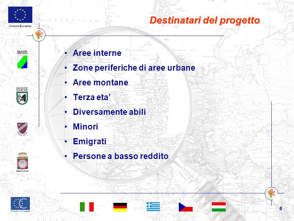 REGIONE ABRUZZO 6 Unione Europea Destinatari del progetto Aree interne Zone periferiche di aree urbane Aree montane Terza eta' Diversamente abili Minori Emigrati Persone a basso reddito