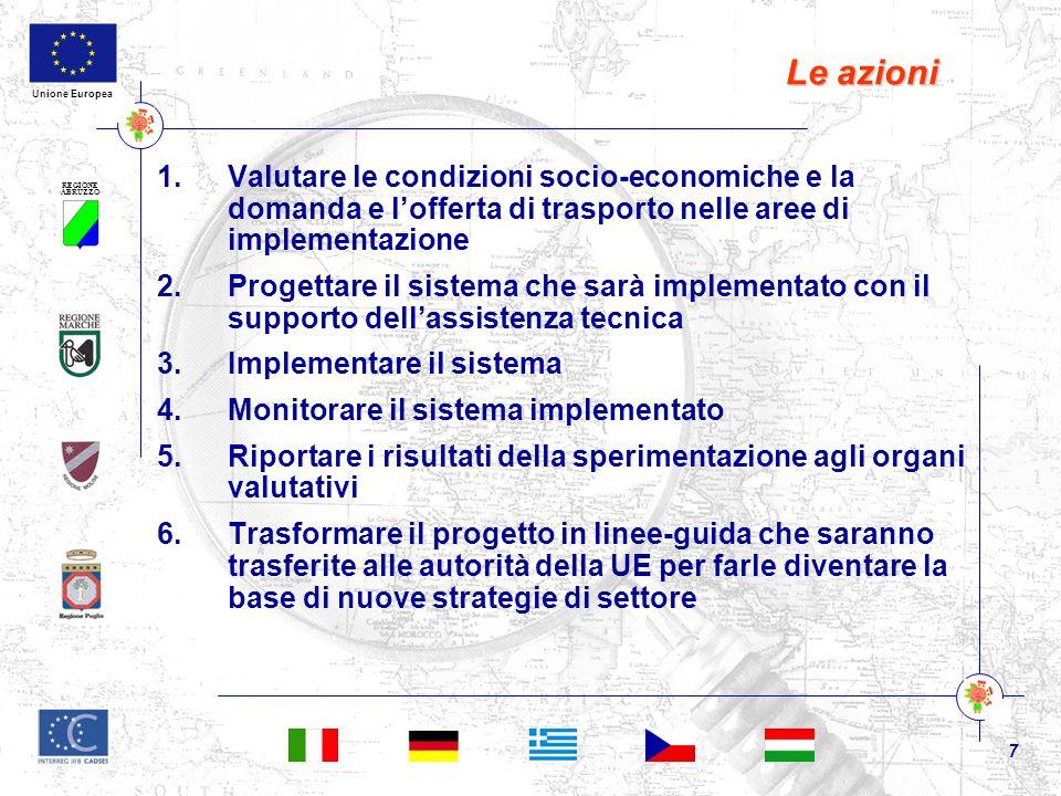 REGIONE ABRUZZO 7 Unione Europea Le azioni 1. 1.Valutare le condizioni socio-economiche e la domanda e l'offerta di trasporto nelle aree di implementa