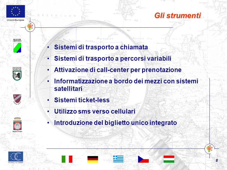 REGIONE ABRUZZO 8 Unione Europea Gli strumenti Sistemi di trasporto a chiamata Sistemi di trasporto a percorsi variabili Attivazione di call-center pe