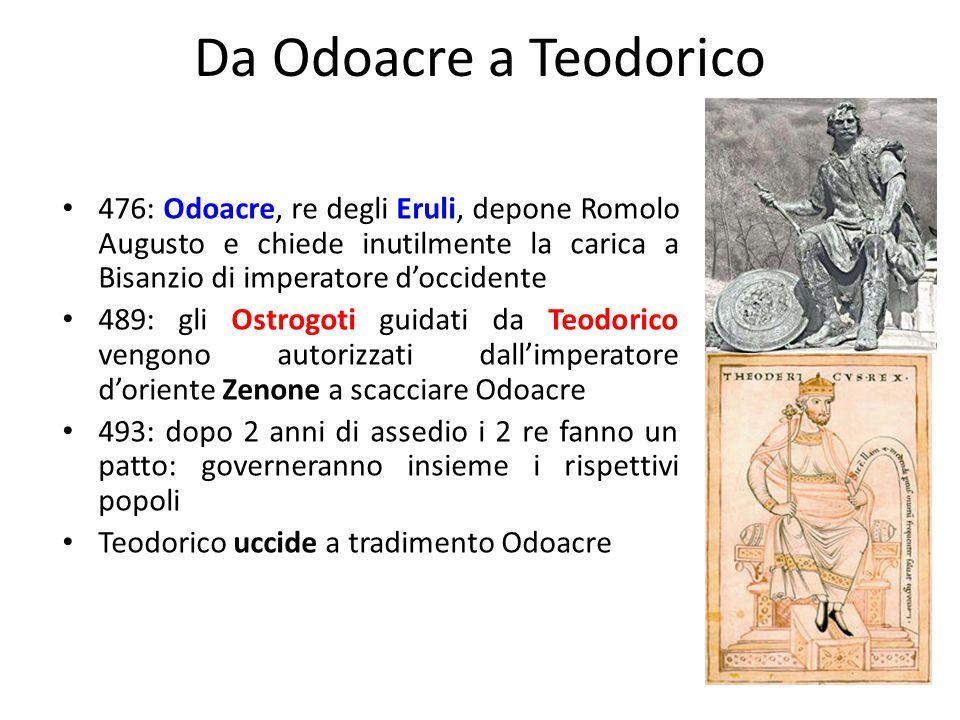 Da Odoacre a Teodorico 476: Odoacre, re degli Eruli, depone Romolo Augusto e chiede inutilmente la carica a Bisanzio di imperatore d'occidente 489: gl