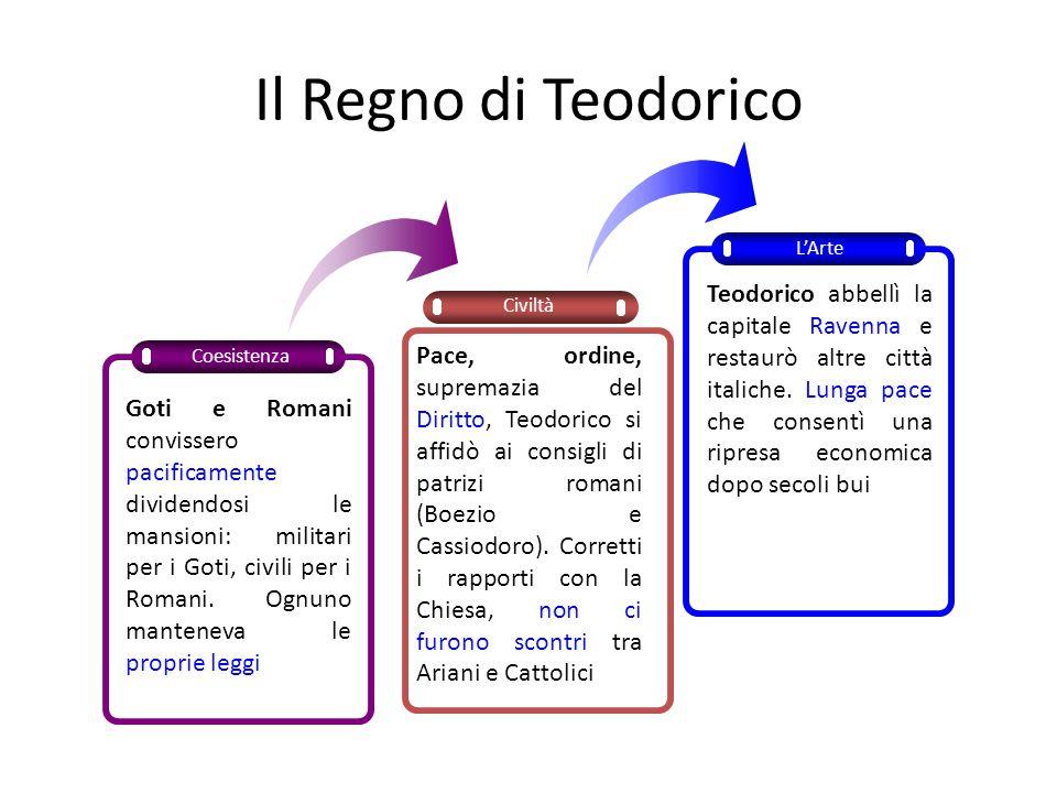 Il Regno di Teodorico Civiltà L'Arte Coesistenza Goti e Romani convissero pacificamente dividendosi le mansioni: militari per i Goti, civili per i Rom