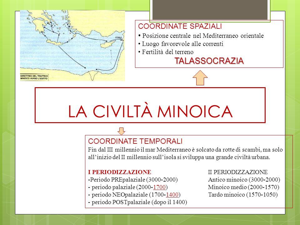 LA CIVILTÀ MINOICA COORDINATE SPAZIALI Posizione centrale nel Mediterraneo orientale Luogo favorevole alle correnti Fertilità del terrenoTALASSOCRAZIA