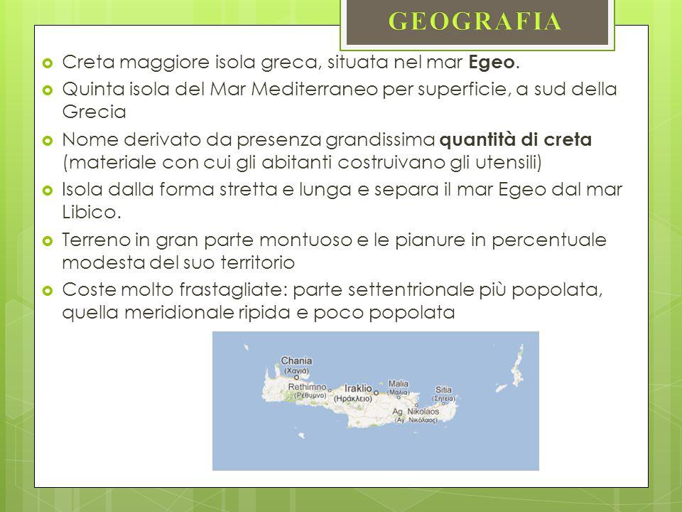 Creta maggiore isola greca, situata nel mar Egeo.  Quinta isola del Mar Mediterraneo per superficie, a sud della Grecia  Nome derivato da presenza