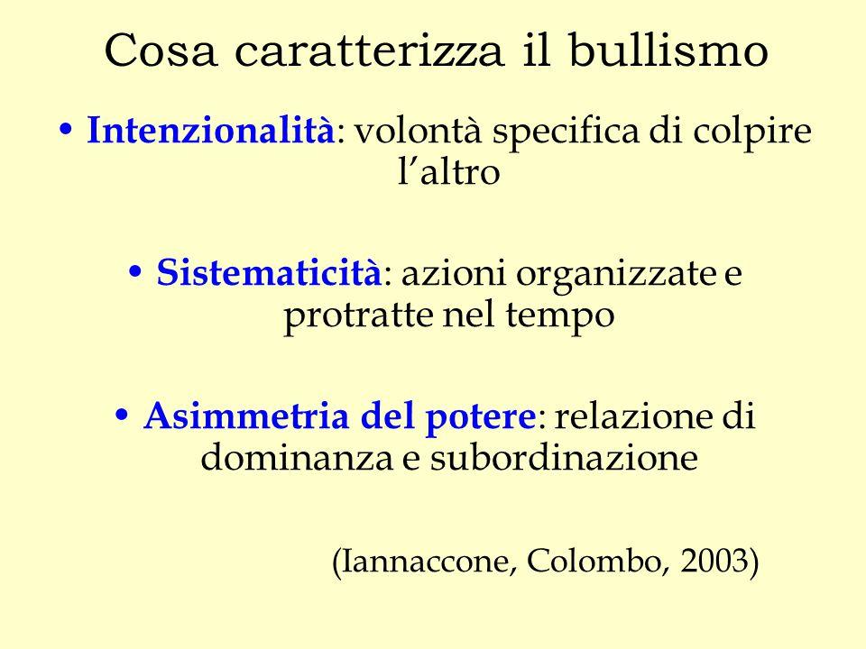 Cosa caratterizza il bullismo Intenzionalità : volontà specifica di colpire l'altro Sistematicità : azioni organizzate e protratte nel tempo Asimmetri