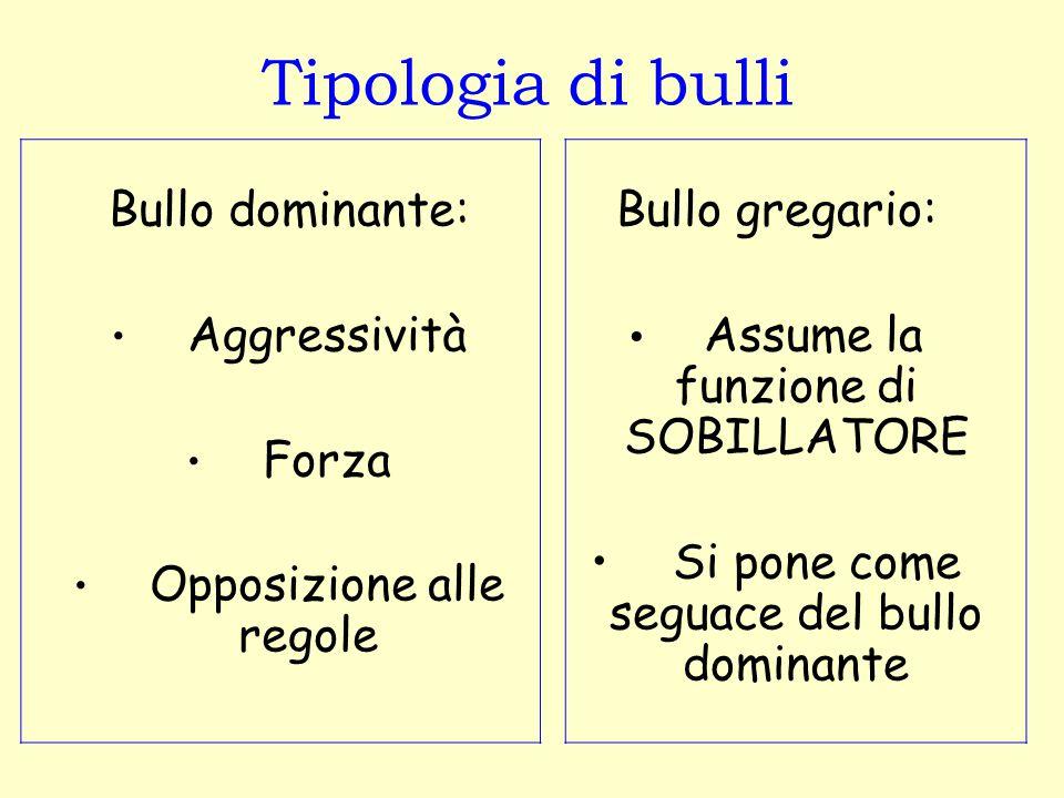 Tipologia di bulli Bullo dominante: Aggressività Forza Opposizione alle regole Bullo gregario: Assume la funzione di SOBILLATORE Si pone come seguace