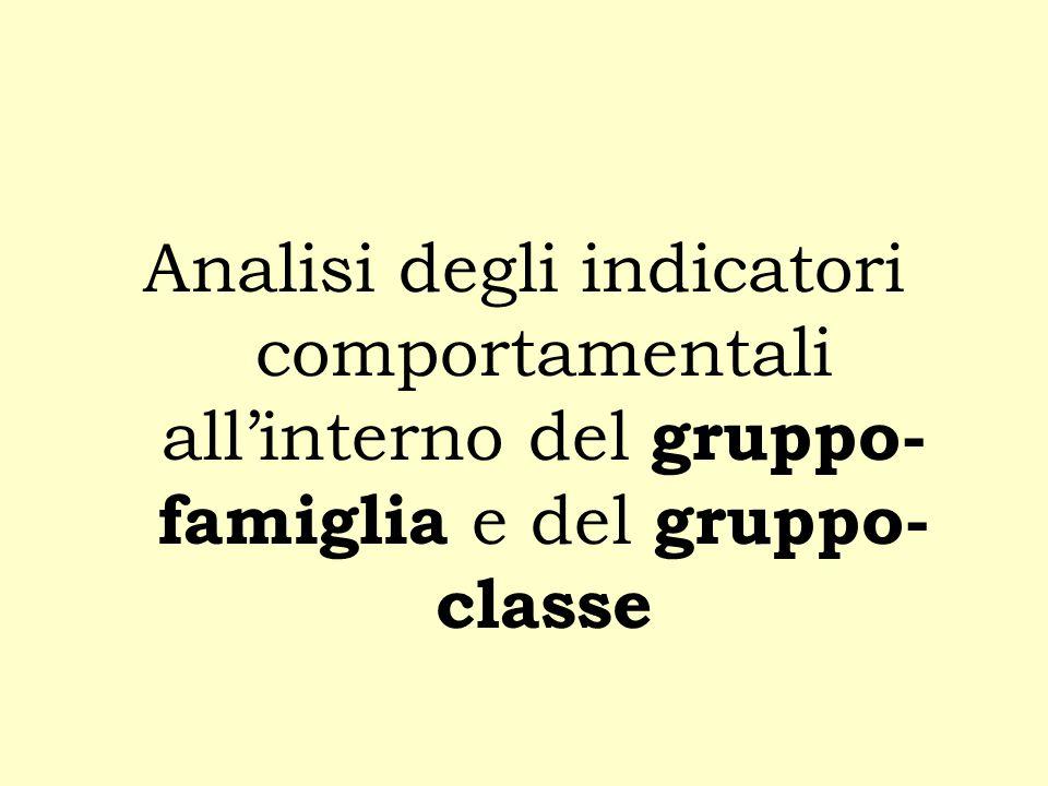 Analisi degli indicatori comportamentali all'interno del gruppo- famiglia e del gruppo- classe