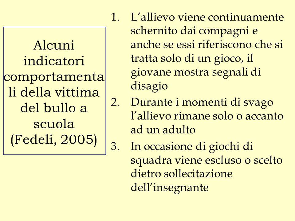 Alcuni indicatori comportamenta li della vittima del bullo a scuola (Fedeli, 2005) 1.L'allievo viene continuamente schernito dai compagni e anche se e