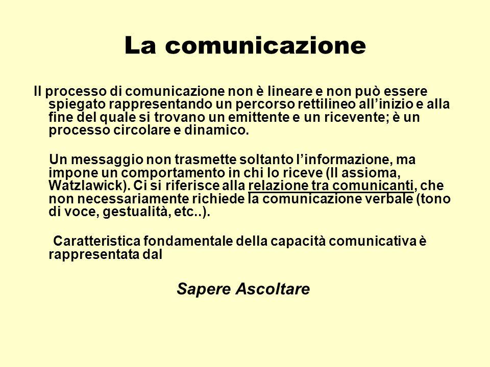 La comunicazione Il processo di comunicazione non è lineare e non può essere spiegato rappresentando un percorso rettilineo all'inizio e alla fine del