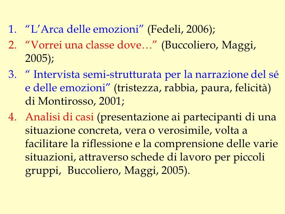 """1.""""L'Arca delle emozioni"""" (Fedeli, 2006); 2.""""Vorrei una classe dove…"""" (Buccoliero, Maggi, 2005); 3."""" Intervista semi-strutturata per la narrazione del"""
