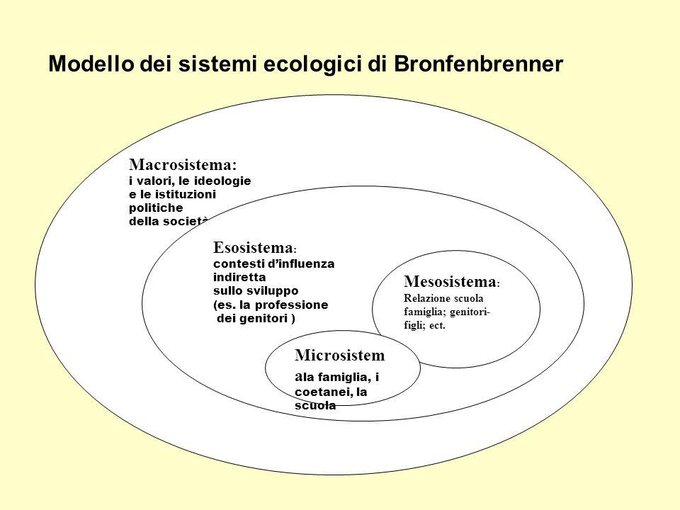 Modello dei sistemi ecologici di Bronfenbrenner Macrosistema: i valori, le ideologie e le istituzioni politiche della società Esosistema : contesti d'