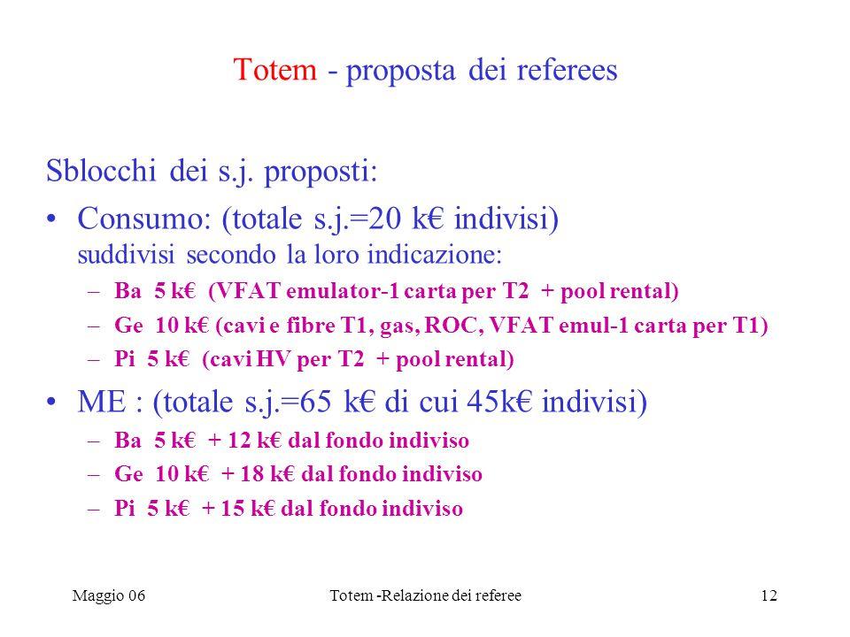 Maggio 06Totem -Relazione dei referee12 Totem - proposta dei referees Sblocchi dei s.j. proposti: Consumo: (totale s.j.=20 k€ indivisi) suddivisi seco