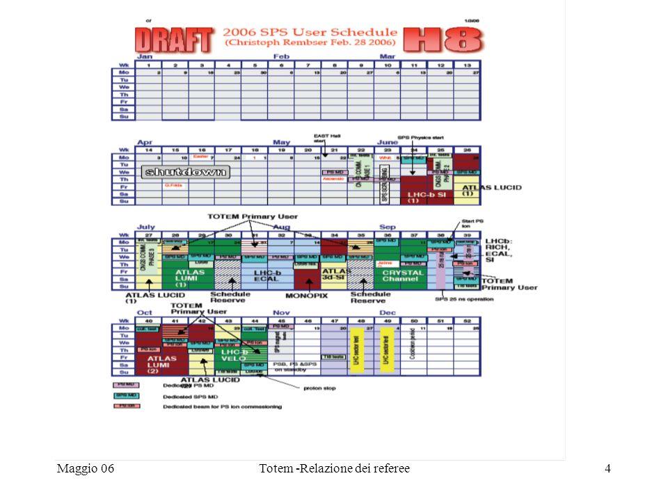 Maggio 06Totem -Relazione dei referee4
