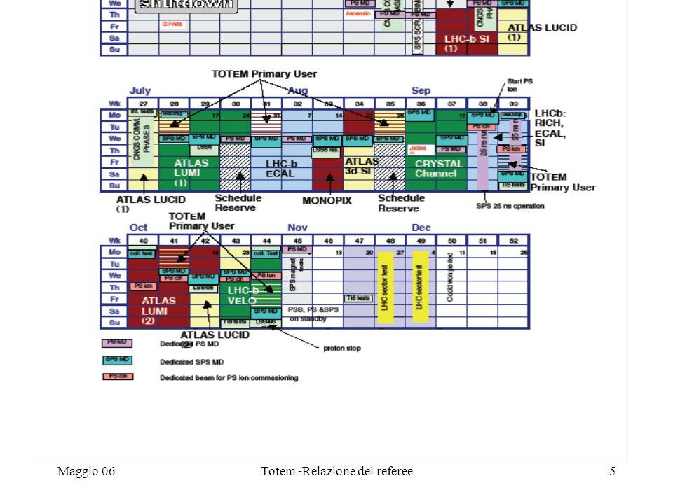 Maggio 06Totem -Relazione dei referee5