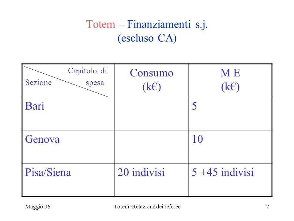 Maggio 06Totem -Relazione dei referee7 Totem – Finanziamenti s.j. (escluso CA) Capitolo di Sezione spesa Consumo (k€) M E (k€) Bari5 Genova10 Pisa/Sie