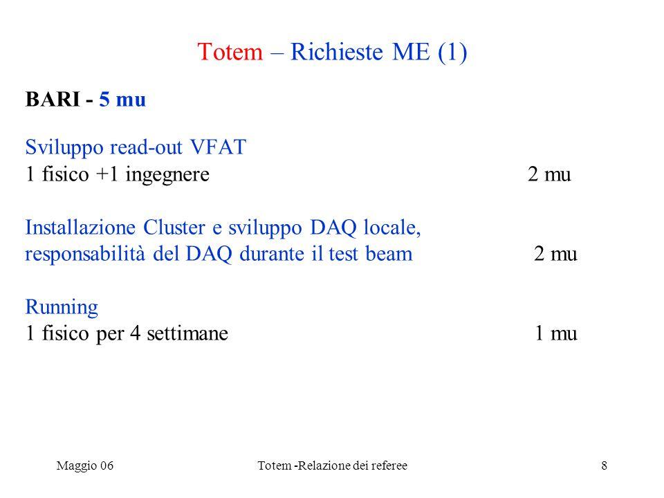 Maggio 06Totem -Relazione dei referee8 Totem – Richieste ME (1) BARI - 5 mu Sviluppo read-out VFAT 1 fisico +1 ingegnere 2 mu Installazione Cluster e sviluppo DAQ locale, responsabilità del DAQ durante il test beam 2 mu Running 1 fisico per 4 settimane 1 mu
