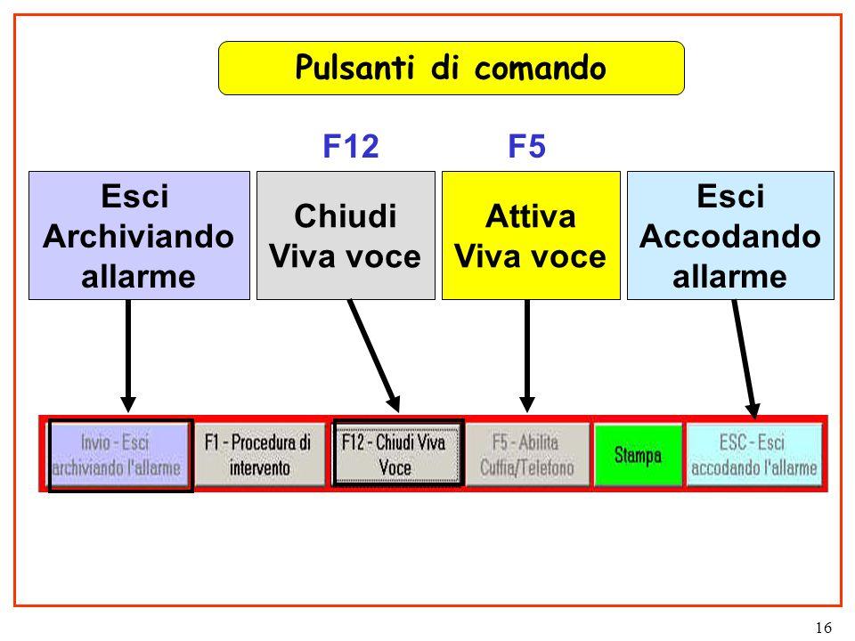 16 Pulsanti di comando Esci Archiviando allarme Attiva Viva voce Esci Accodando allarme Chiudi Viva voce F5F12
