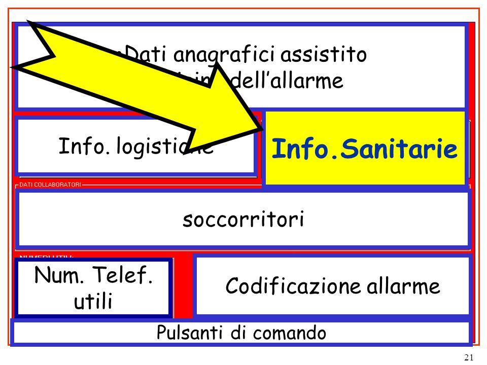 21 Dati anagrafici assistito Origine dell'allarme Info.