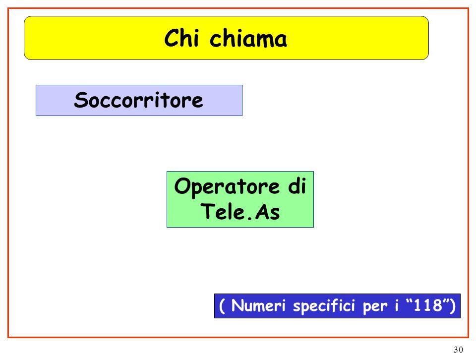30 Chi chiama Operatore di Tele.As Soccorritore ( Numeri specifici per i 118 )