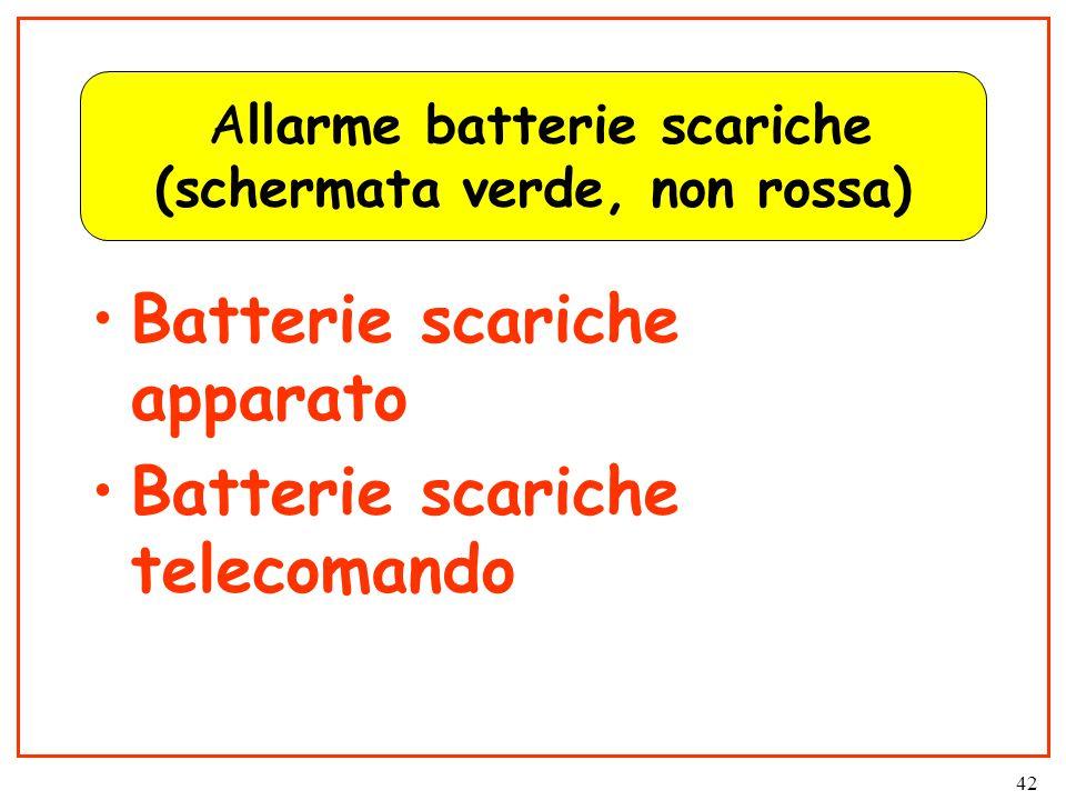 42 Allarme batterie scariche (schermata verde, non rossa) Batterie scariche apparato Batterie scariche telecomando