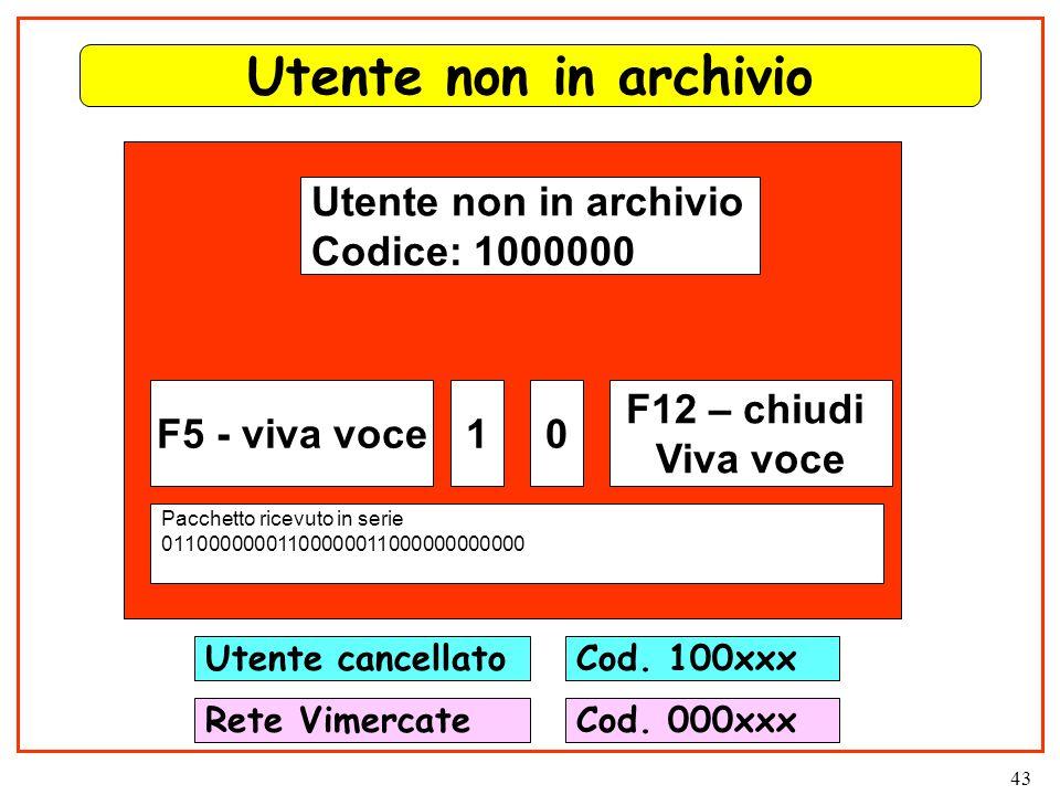 43 Utente non in archivio Codice: 1000000 F5 - viva voce F12 – chiudi Viva voce 10 Pacchetto ricevuto in serie 01100000001100000011000000000000 Utente cancellato Rete Vimercate Cod.