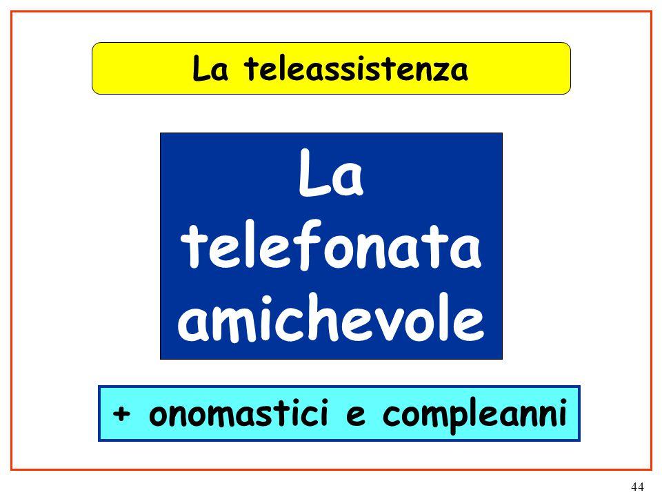 44 La telefonata amichevole La teleassistenza + onomastici e compleanni