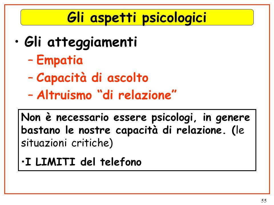 55 Gli aspetti psicologici Gli atteggiamenti –Empatia –Capacità di ascolto –Altruismo di relazione Non è necessario essere psicologi, in genere bastano le nostre capacità di relazione.