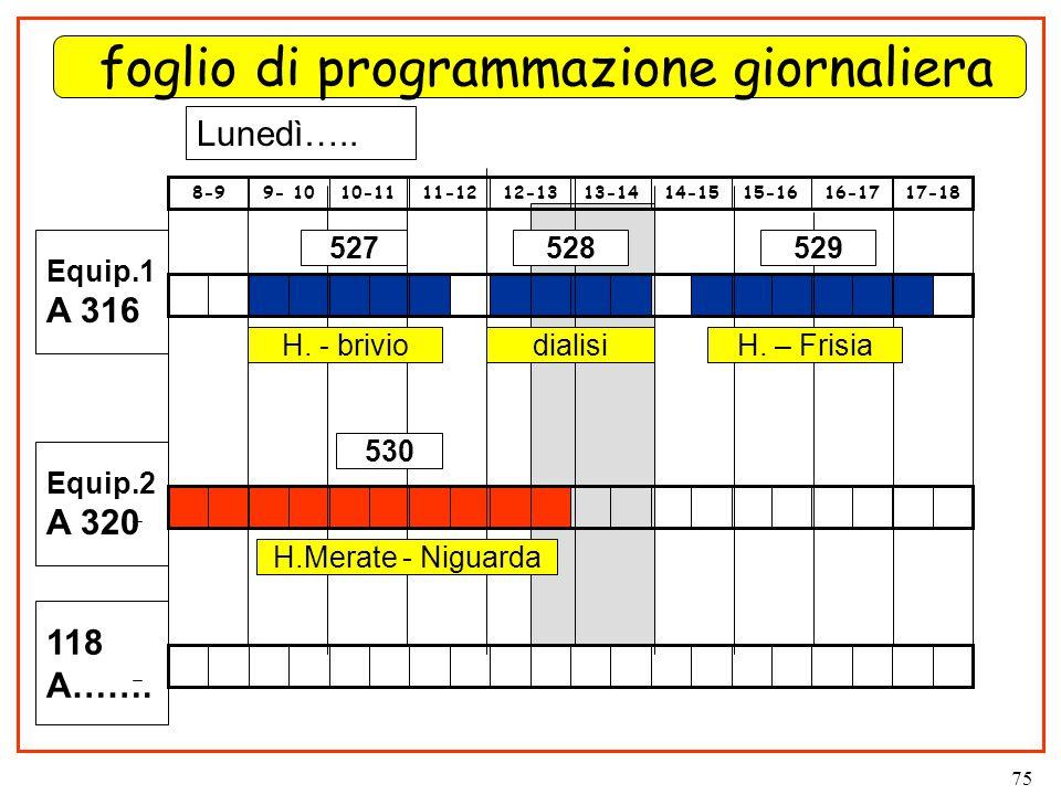 75 foglio di programmazione giornaliera Equip.1 A 316 Lunedì…..