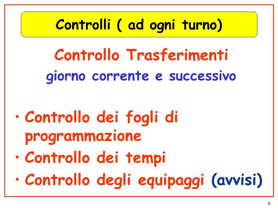 9 Controlli ( ad ogni turno) Controllo Trasferimenti giorno corrente e successivo Controllo dei fogli di programmazione Controllo dei tempi Controllo degli equipaggi (avvisi)