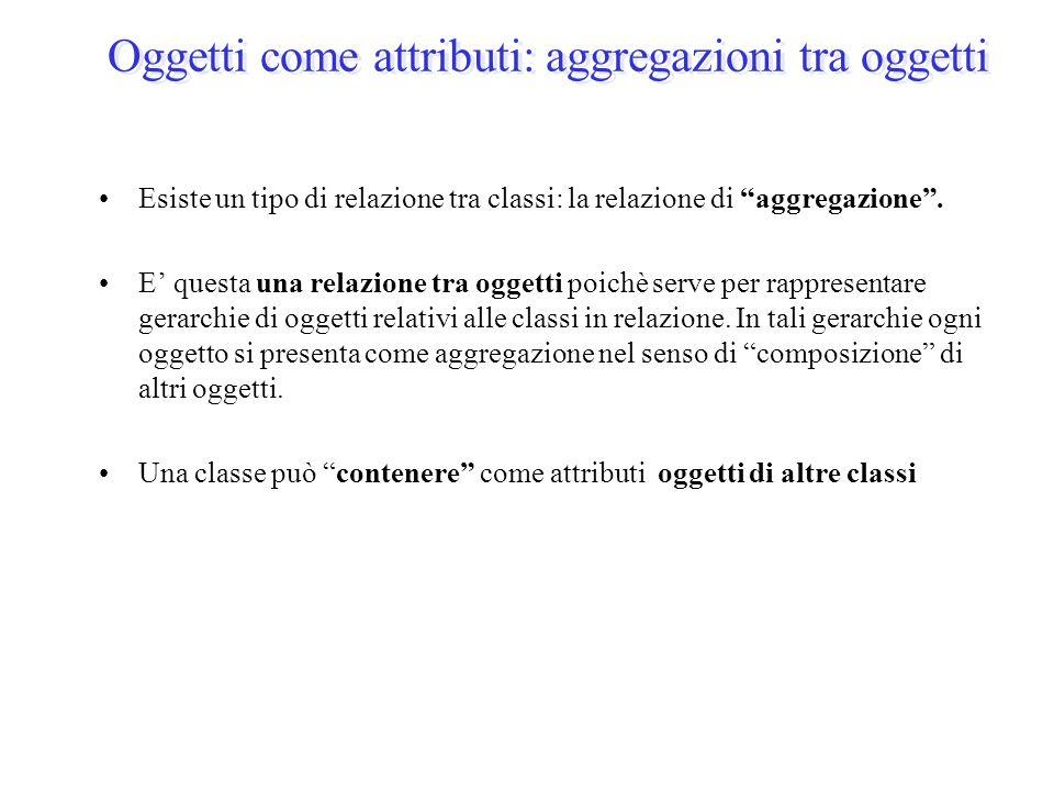 """Oggetti come attributi: aggregazioni tra oggetti Esiste un tipo di relazione tra classi: la relazione di """"aggregazione"""". E' questa una relazione tra o"""