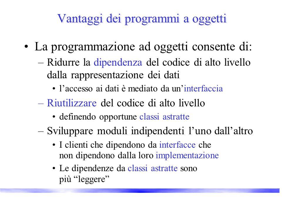 Vantaggi dei programmi a oggetti La programmazione ad oggetti consente di: –Ridurre la dipendenza del codice di alto livello dalla rappresentazione de
