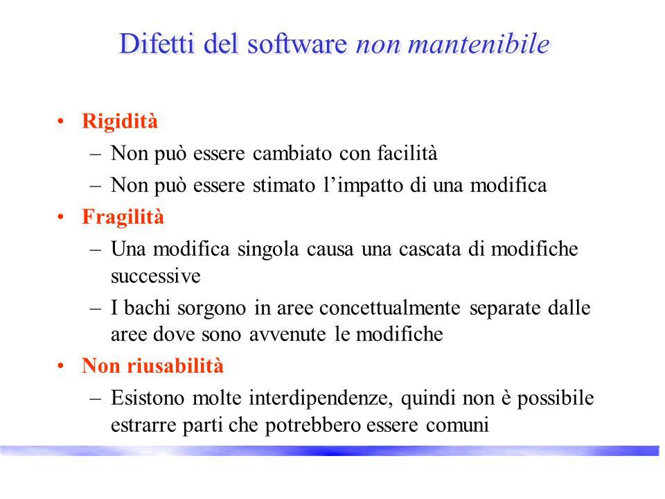 Difetti del software non mantenibile Rigidità –Non può essere cambiato con facilità –Non può essere stimato l'impatto di una modifica Fragilità –Una m